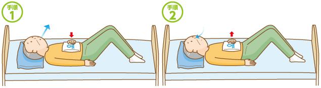 吉村内科 新所沢 呼吸器科 肺気腫 リハビリ